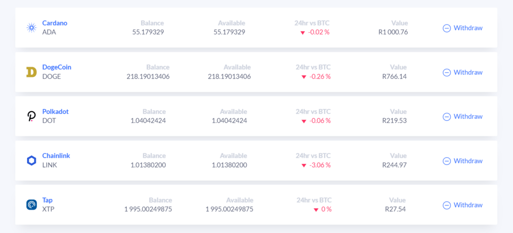Cryptocurrencies you can invest in on VALR